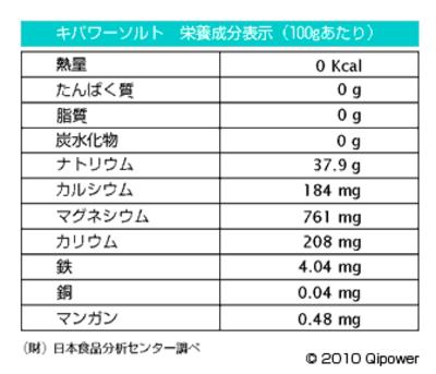 ミネラル豊富!高温焼成で還元力の強い安心安全な焼き塩「キパワーソルト」【卓上用/230g】