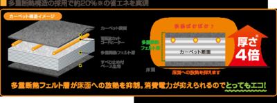 お買い得!電磁波99%カット!電気ホットカーペット【ゼンケン/3畳用カバー付き本体のみ】