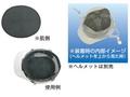 【熱中症対策/首用冷却用品】ヘルメットインナーシート