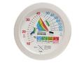 【熱中症対策/管理機器類】環境管理 温・湿度計(TM-2482W)