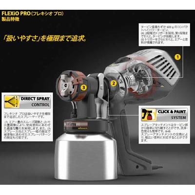 【機械・その他】XVLP塗装機 フレキシオPRO(フレキシオプロ)
