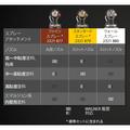 【機械・その他】フレキシオPRO:オプション ウォールスプレーアタッチメント